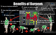 8 benefits of burpees & 2 workout examples - FitsMe