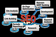 What an Affordable SEO Toronto Means to your Business