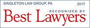 Workers' Compensation Lawyers Maryland