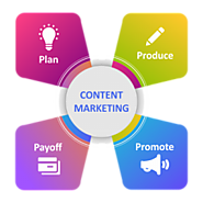 Seo Content Marketing: Digital Content Marketing Expert