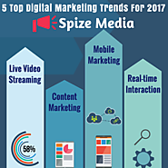 5 Top Digital Marketing Trends For 2017 - Read Now