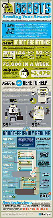 How To Make Robot Friendly Resume- Infographic