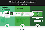 Moving Your Existing Training Content to eLearning - A Step-by-step Guide to Successful Conversions