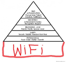 Maslow's Hierarchy Of Needs Updated | WeKnowMemes