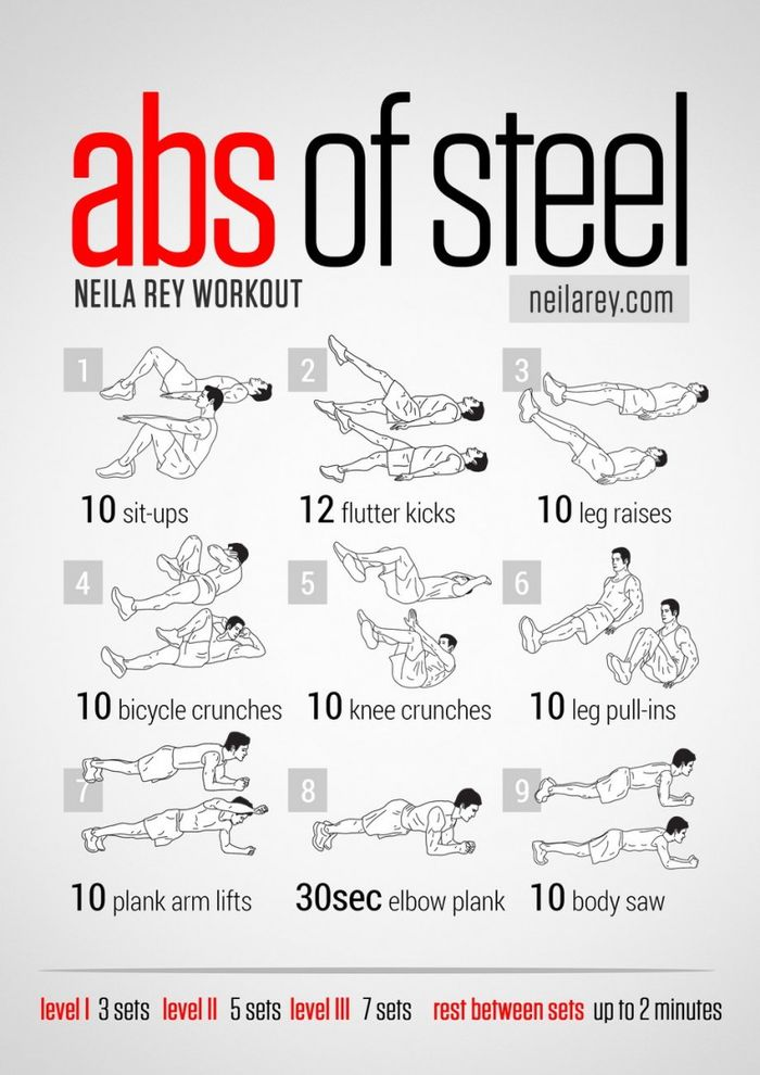Best Calisthenics Abs Workouts For Perfect Midsection