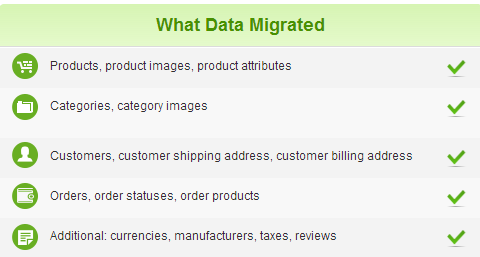 Headline for osCommerce to Magento migration with Cart2Cart