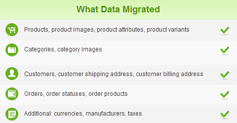 Headline for VirtueMart to PrestaShop Migration with Cart2Cart