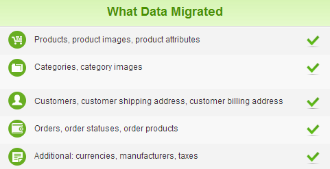 Headline for VirtueMart to OpenCart Migration with Cart2Cart
