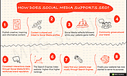MAG Studios- How does Social Media supports SEO?