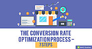 The Conversion Rate Optimization (CRO) Process - 7 Steps - MAG Studios