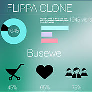 Flippa Clone - Business-list.biz
