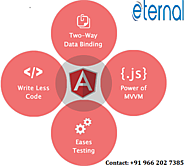 AngularJS Development Company India - Eternal Web