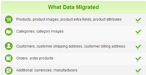 Headline for Volusion to Magento Migration with Cart2Cart