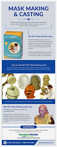 The Guide to Right Mask Making