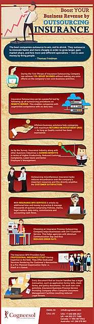 BOOST YOUR BUSINESS REVENUE BY OUTSOURCING INSURANCE – INFOGRAPHIC