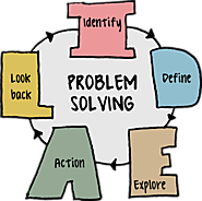 Techniques to Problem-Solving