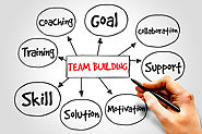 Working With Others Through Collaboration & Team-Building