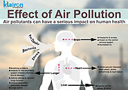Know The Effects of Indoor Pollution for Your Body!