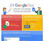 Get Things Done: 24 Google Doc Tips For Productivity -