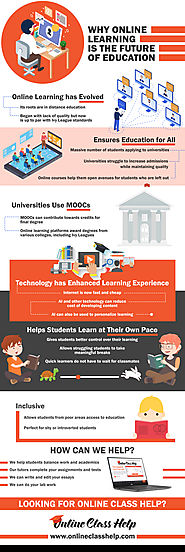 Infographic: E-Learning: The Future Of Education