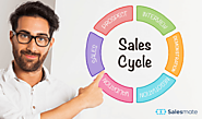Stages of Sales Cycle - Explained