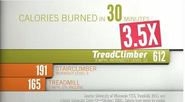 TreadClimber Burns Up to 3.5 Times the Calories?