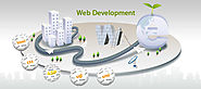 Selecting an Web Development Company in Bangalore a Right Means