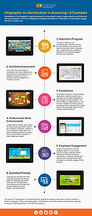 Infographic on Gamification in eLearning—6 Examples - EIDesign