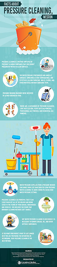 Facts You Should Know About Pressure Cleaning