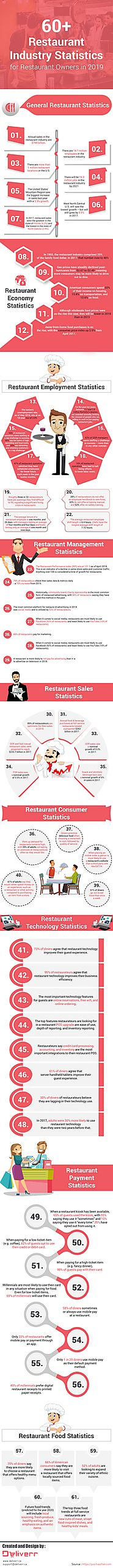 Local Sourcing and Healthy Eating To Be The Food Trends of The Future (Infographic)