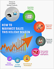 How to Maximize Sales this Holiday Season 2018