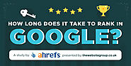 This New Study Will Tell You, How Long Does It Take to Rank on Google? [Infographic]