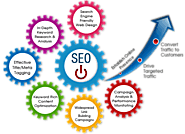 The Main Differences Between A Good And Bad SEO Provider