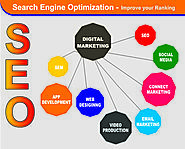 What Is SEO And How It Affects Your Website Ranking