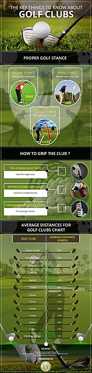 Things You Must Know About Golf Clubs