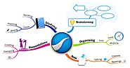 ThinkBuzan - iMindMap Overview