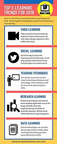 Top eLearning Trends for 2017-2018 Infographic - e-Learning Infographics