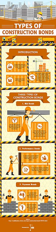 Types of Construction Bonds