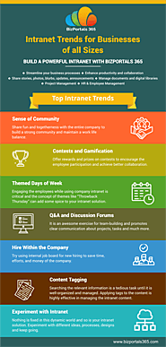 Top Intranet Trends and Their Benefits for Your Business