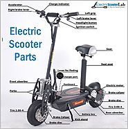 012 | Best Electric Scooter 2016 - 2017 : Ultimate Guide and Reviews
