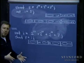 Lecture 2 | Programming Paradigms (Stanford)