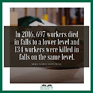 Negligence in Workplace Fatality Incidents - Panter, Panter & Sampedro, P.A.