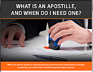 Must-haves in an Apostille, and their importance