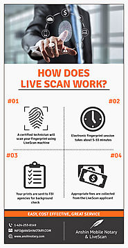 Easily Renew Nursing License with Livescan