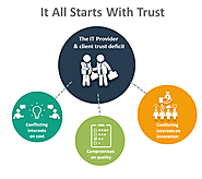 It all starts with Trust: The IT Provider and client trust deficit