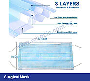Disposable 3-Ply Face Masks Equipped with Ear Loops