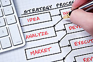 How Accountants help with Business Strategic Planning?