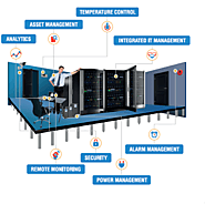 Looking for the best Data Center Management solution??? Call Netrack