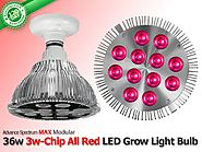 Top 10 Best Red LED Grow Bulbs Reviews 2017-2018 on Flipboard