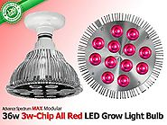 36W Red LED Grow Light 660nm Hydroponic Indoor Bulb